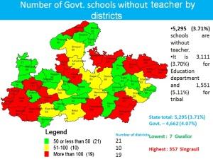 schools without teachers
