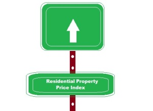 Residential Property Price Index