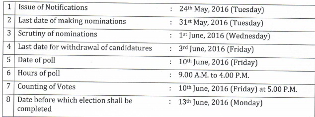 State Legislative Council election schedule