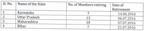 State Legislative Council elections