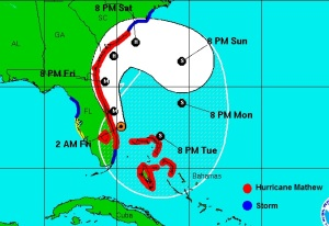 hurricane-mathew