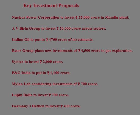 key-investiment-proposals