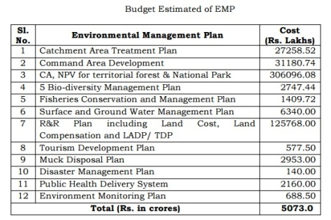 budget-estimate-of-emp